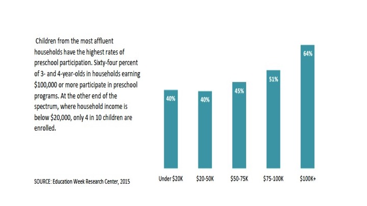 The Facts on Child Poverty – Public Schools First NC