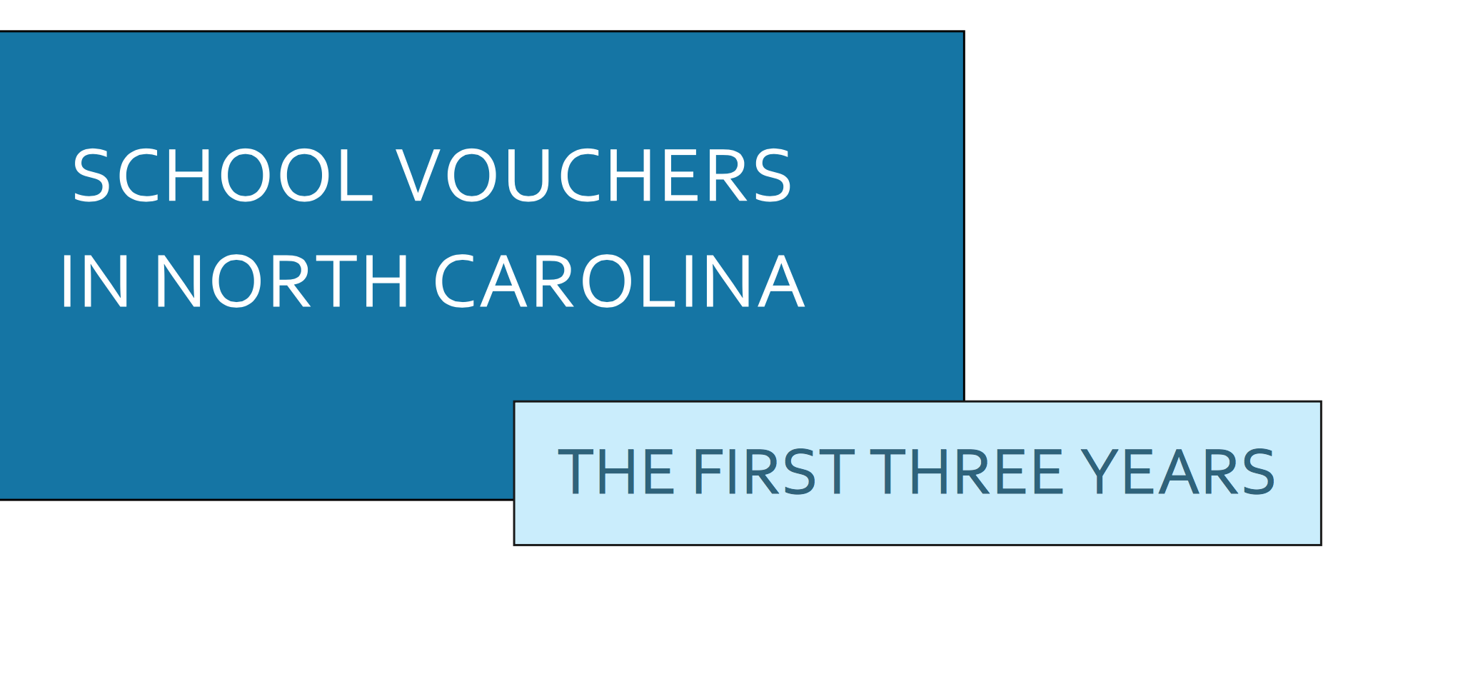 NC Voucher Program: Accountability Among Worst in US